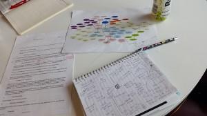 Methods Planning